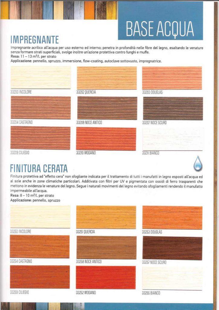 GULLIFER_ColorChimica-impregnante all'acqua serie 33200-cartella colore